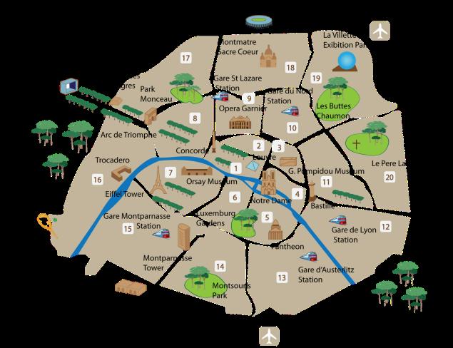 Paris e suas principais atrações turísticas, com a numeração dos bairros
