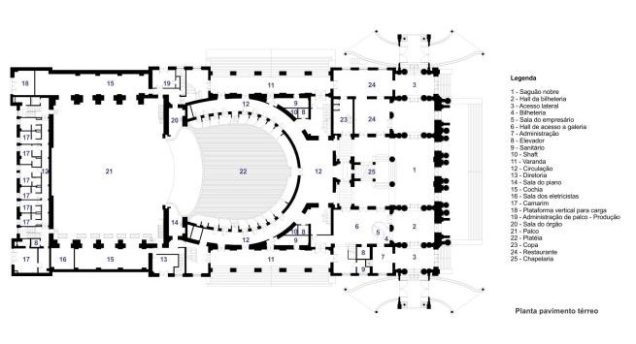planta baixa do Teatro